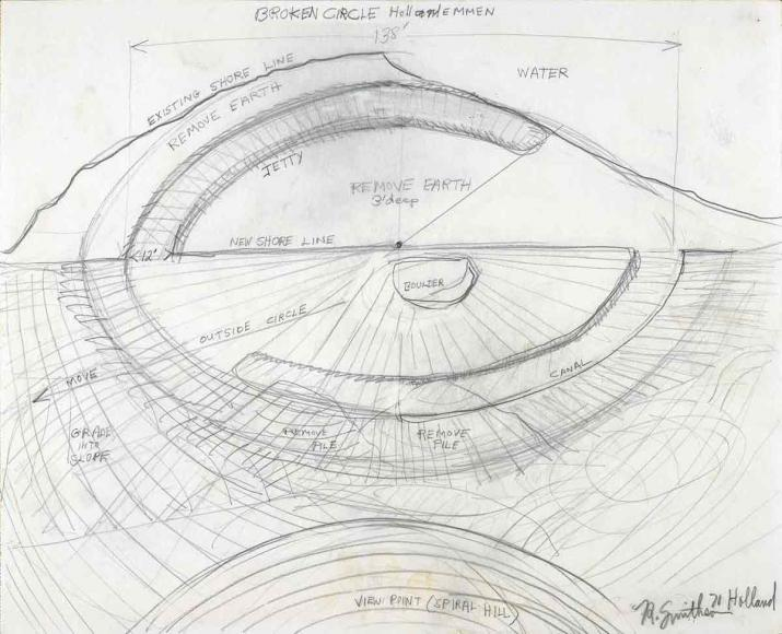 A drawing by Robert Smithson of Broken Circle in Emmen, the Netherlands